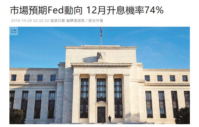 市場預期FED升息